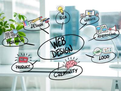 Como planejar a criação do website